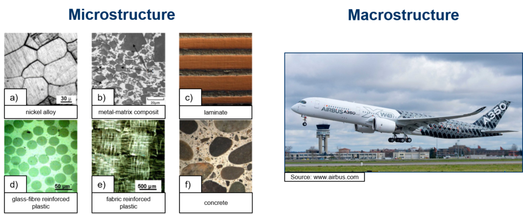 Visual examples of microstructures and a macrostructure. For microstructures, we see patterns, for macrostructures a plane.